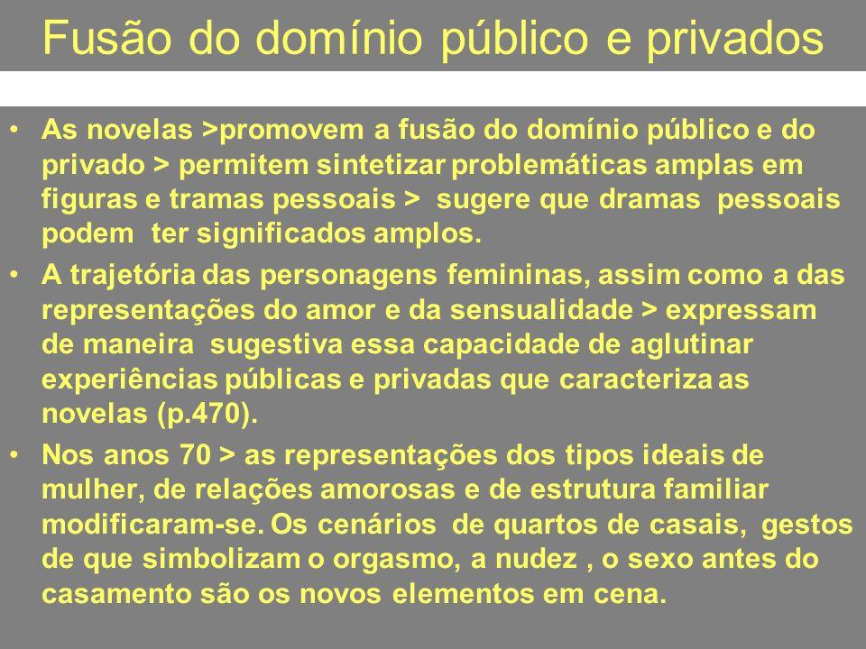 Fusão do domínio público e privados As novelas >promovem a fusão do domínio público e do privado > permitem sintetizar problemáticas amplas em figuras