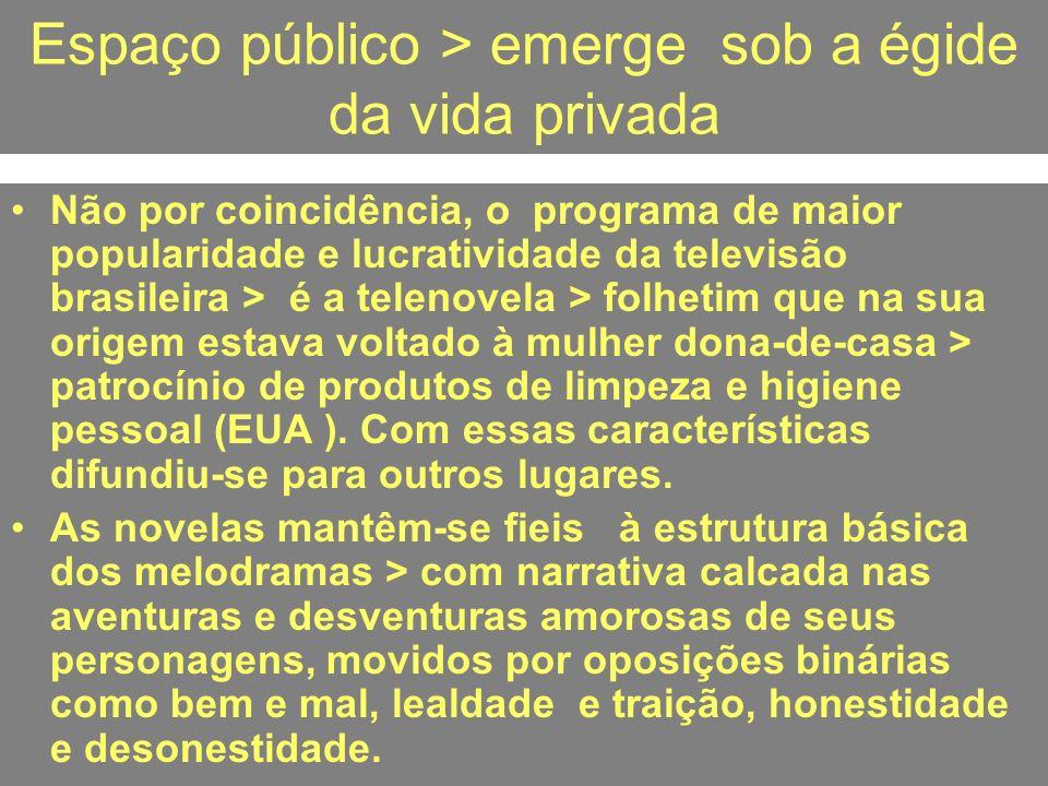 Espaço público > emerge sob a égide da vida privada Não por coincidência, o programa de maior popularidade e lucratividade da televisão brasileira > é