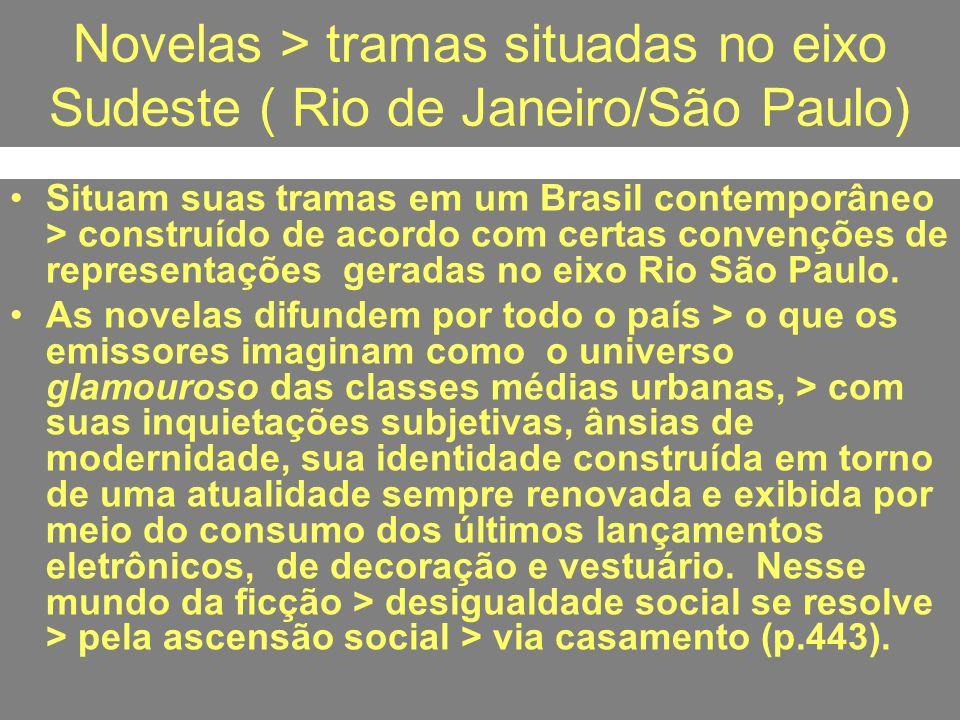 Novelas > tramas situadas no eixo Sudeste ( Rio de Janeiro/São Paulo) Situam suas tramas em um Brasil contemporâneo > construído de acordo com certas