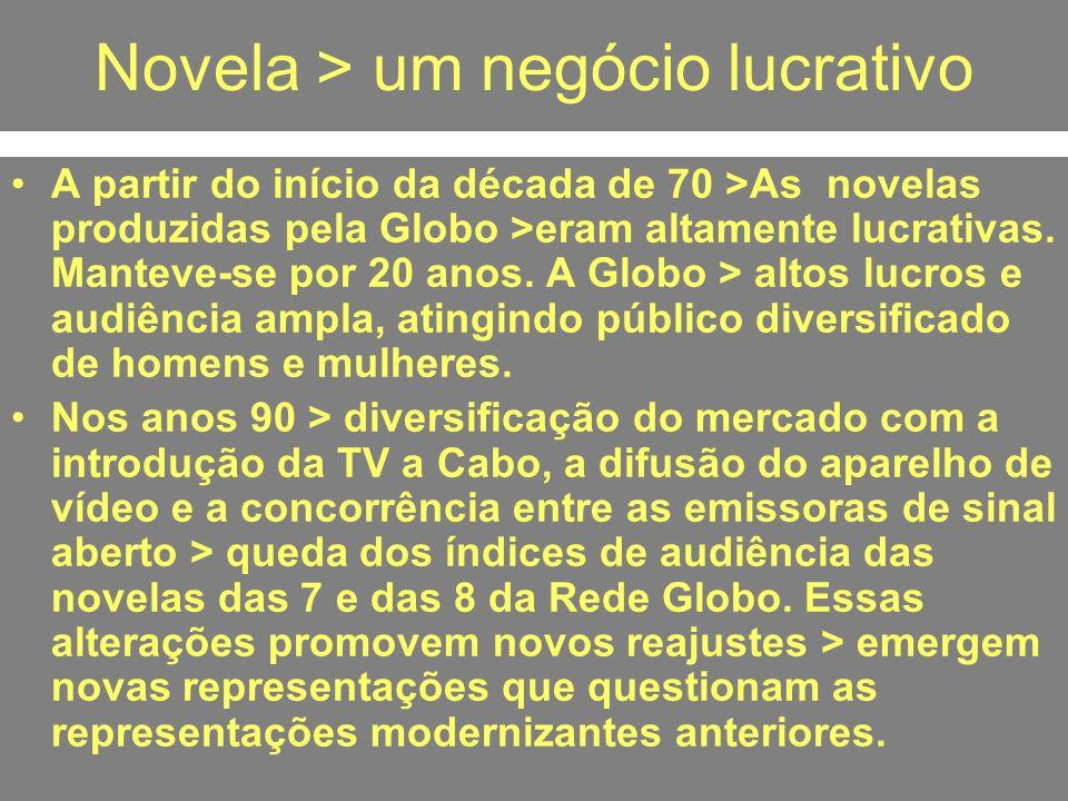 Novela > um negócio lucrativo A partir do início da década de 70 >As novelas produzidas pela Globo >eram altamente lucrativas. Manteve-se por 20 anos.
