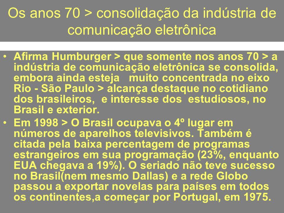 Os anos 70 > consolidação da indústria de comunicação eletrônica Afirma Humburger > que somente nos anos 70 > a indústria de comunicação eletrônica se