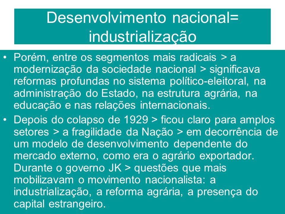 Desenvolvimento nacional= industrialização Porém, entre os segmentos mais radicais > a modernização da sociedade nacional > significava reformas profu