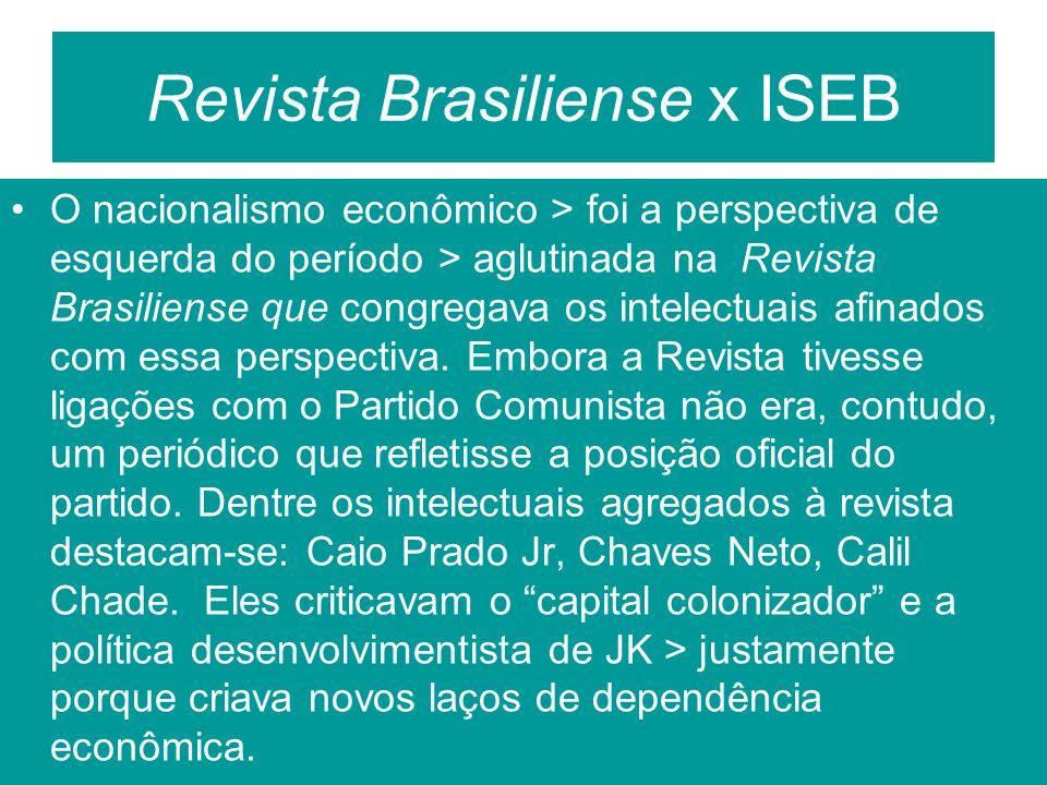 Revista Brasiliense x ISEB O nacionalismo econômico > foi a perspectiva de esquerda do período > aglutinada na Revista Brasiliense que congregava os i