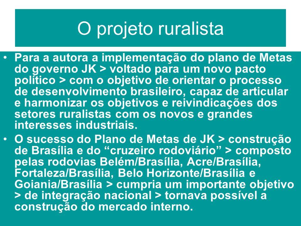 O projeto ruralista Para a autora a implementação do plano de Metas do governo JK > voltado para um novo pacto político > com o objetivo de orientar o