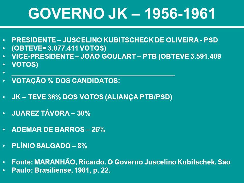 GOVERNO JK – 1956-1961 PRESIDENTE – JUSCELINO KUBITSCHECK DE OLIVEIRA - PSD (OBTEVE= 3.077.411 VOTOS) VICE-PRESIDENTE – JOÃO GOULART – PTB (OBTEVE 3.5