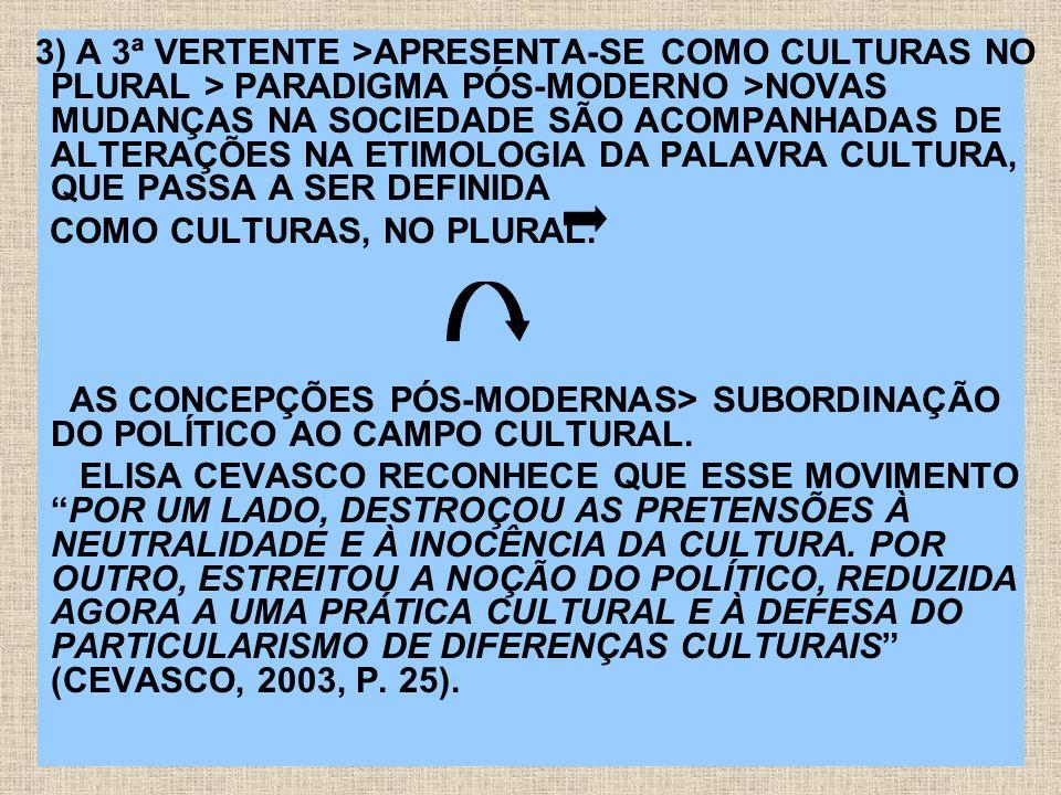 O COMPLICADO CONFRONTO DE IDÉIAS QUE SE TRAVA NO CAMPO DA CULTURA, NAS DÉCADAS DE 1970-80, IMPLICA ALTERAÇÕES NAS CONCEPÇÕES DE HISTÓRIA/MEMÓRIA (E NOS ESPAÇOS RESERVADOS À MEMÓRIA) E, TAMBÉM, PARA AS VÁRIAS IDENTIDADES QUE SE PROJETAM ARTICULADAS A ESSA COMPREENSÃO, ALÉM DA PRÓPRIA CONCEPÇÃO DE DOCUMENTO, QUE SE ALTERA PROFUNDAMENTE COMO INDICA LE GOFF.