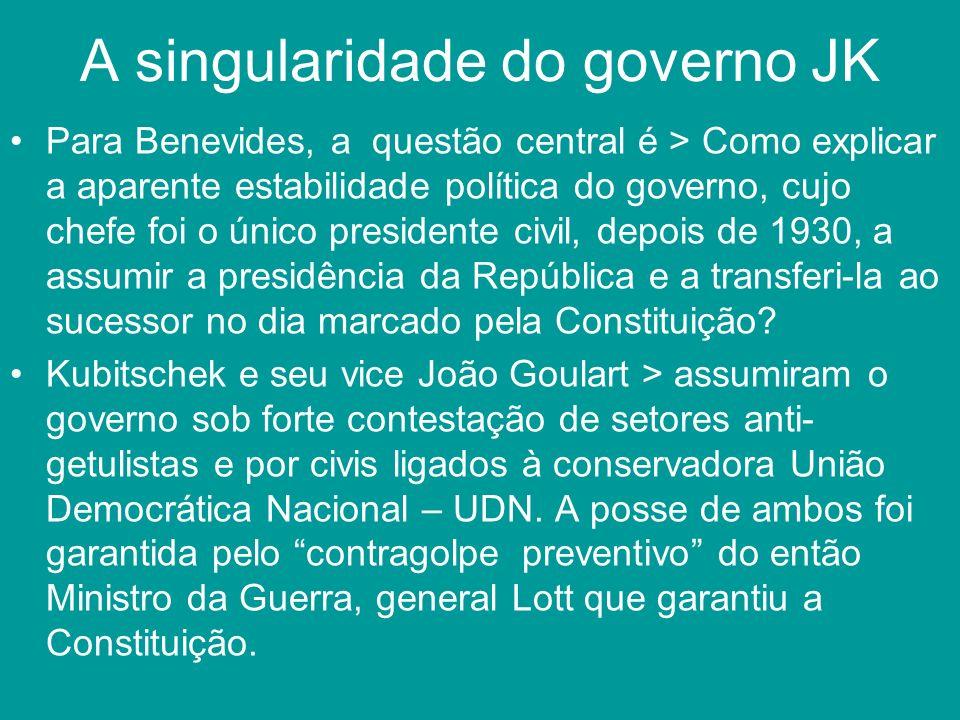 A singularidade do governo JK Para Benevides, a questão central é > Como explicar a aparente estabilidade política do governo, cujo chefe foi o único