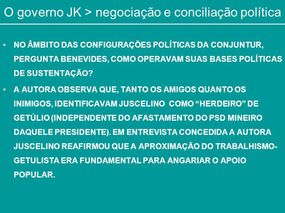 O governo JK > negociação e conciliação política NO ÂMBITO DAS CONFIGURAÇÕES POLÍTICAS DA CONJUNTUR, PERGUNTA BENEVIDES, COMO OPERAVAM SUAS BASES POLÍ