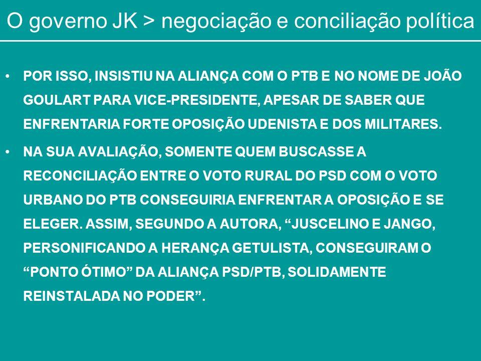O governo JK > negociação e conciliação política POR ISSO, INSISTIU NA ALIANÇA COM O PTB E NO NOME DE JOÃO GOULART PARA VICE-PRESIDENTE, APESAR DE SAB