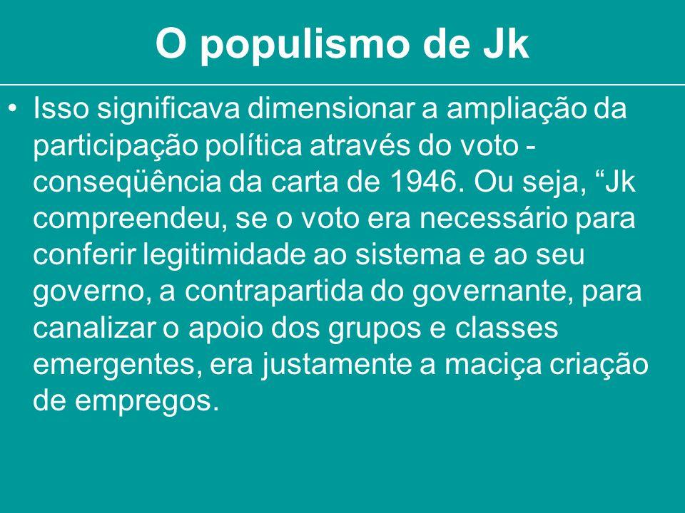 O populismo de Jk Isso significava dimensionar a ampliação da participação política através do voto - conseqüência da carta de 1946. Ou seja, Jk compr