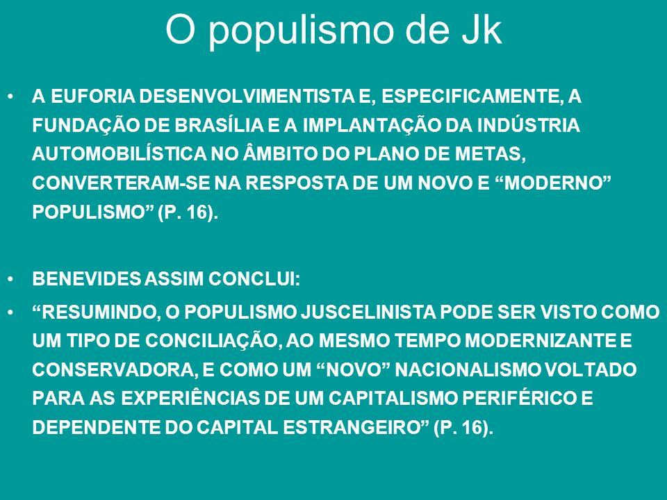 O populismo de Jk A EUFORIA DESENVOLVIMENTISTA E, ESPECIFICAMENTE, A FUNDAÇÃO DE BRASÍLIA E A IMPLANTAÇÃO DA INDÚSTRIA AUTOMOBILÍSTICA NO ÂMBITO DO PL