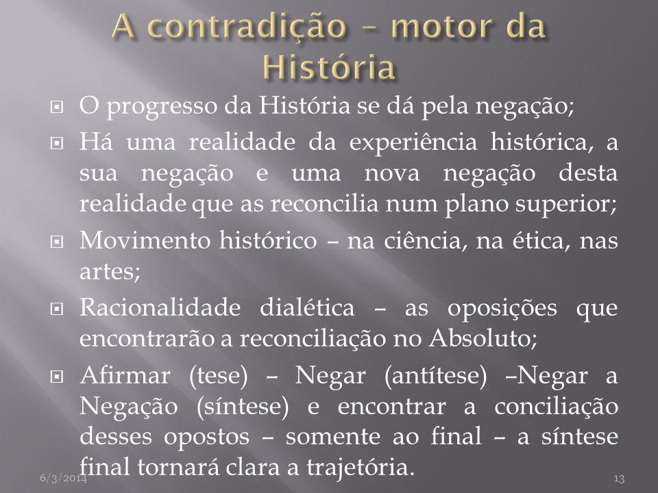 O progresso da História se dá pela negação; Há uma realidade da experiência histórica, a sua negação e uma nova negação desta realidade que as reconci