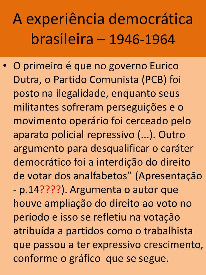 A experiência democrática brasileira – 1946-1964 O primeiro é que no governo Eurico Dutra, o Partido Comunista (PCB) foi posto na ilegalidade, enquant