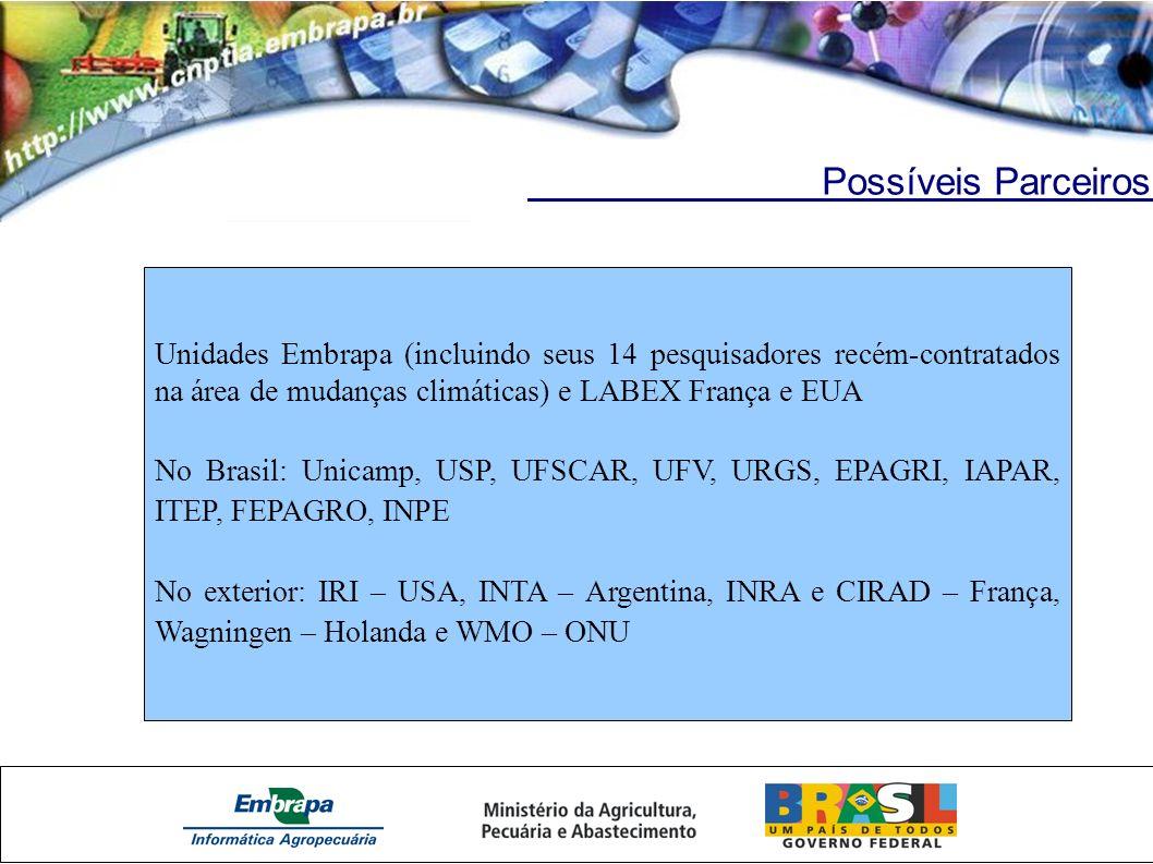 Possíveis Parceiros Unidades Embrapa (incluindo seus 14 pesquisadores recém-contratados na área de mudanças climáticas) e LABEX França e EUA No Brasil