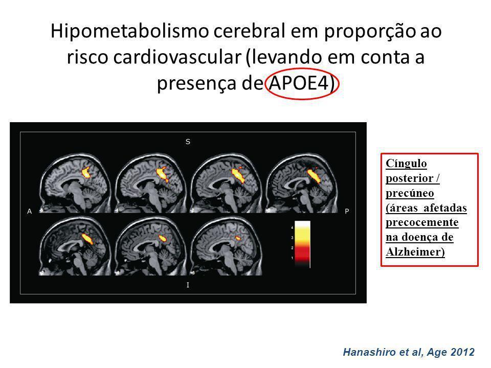 Hipometabolismo cerebral em proporção ao risco cardiovascular (levando em conta a presença de APOE4) Hanashiro et al, Age 2012 Cíngulo posterior / pre