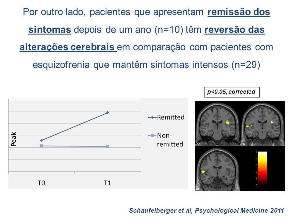 Por outro lado, pacientes que apresentam remissão dos sintomas depois de um ano (n=10) têm reversão das alterações cerebrais em comparação com pacient