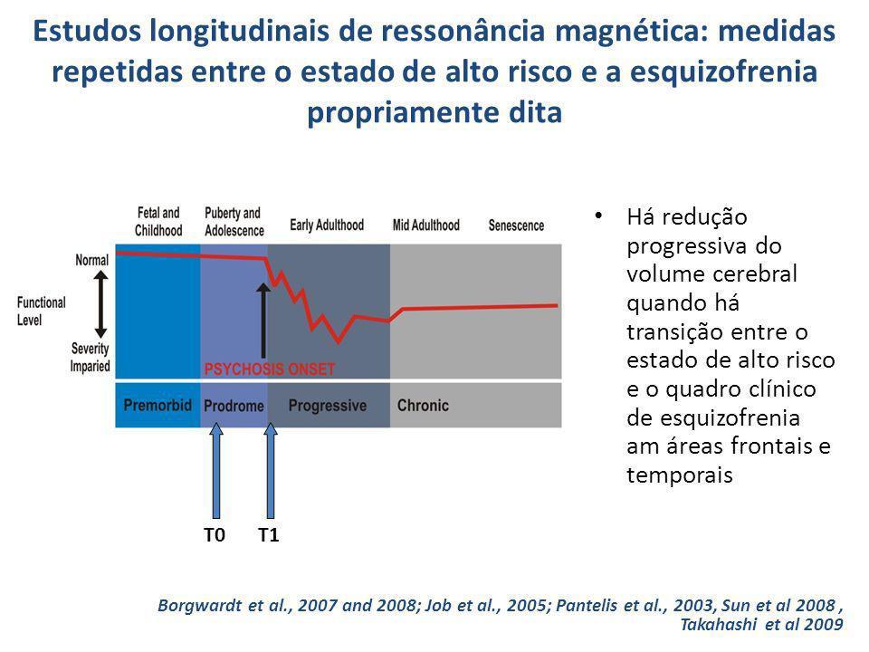 Estudos longitudinais de ressonância magnética: medidas repetidas entre o estado de alto risco e a esquizofrenia propriamente dita Há redução progress