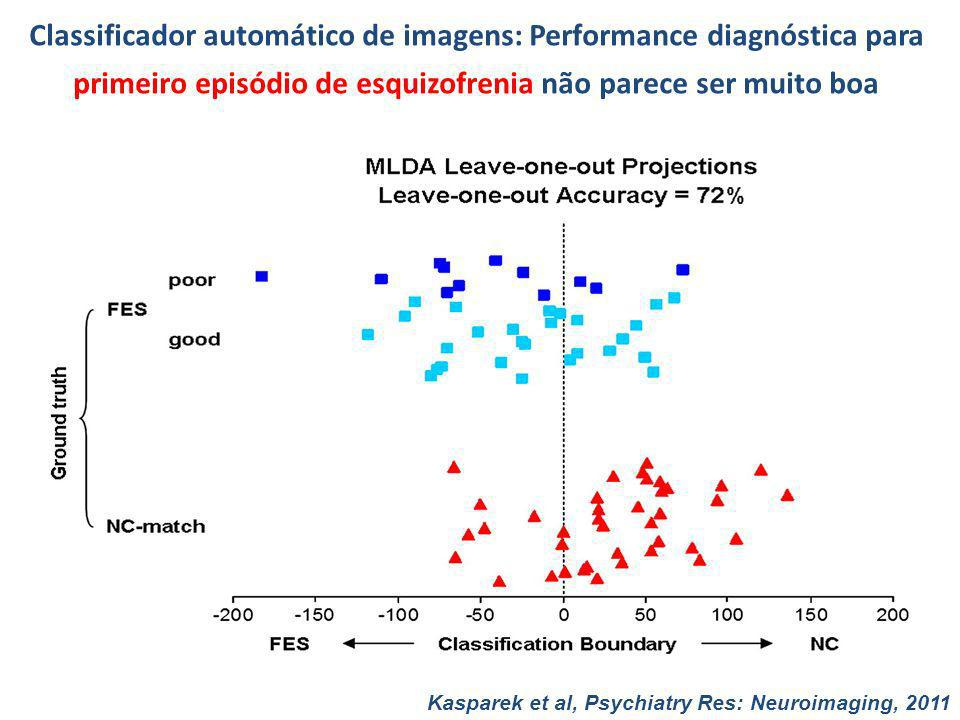 Classificador automático de imagens: Performance diagnóstica para primeiro episódio de esquizofrenia não parece ser muito boa Kasparek et al, Psychiat