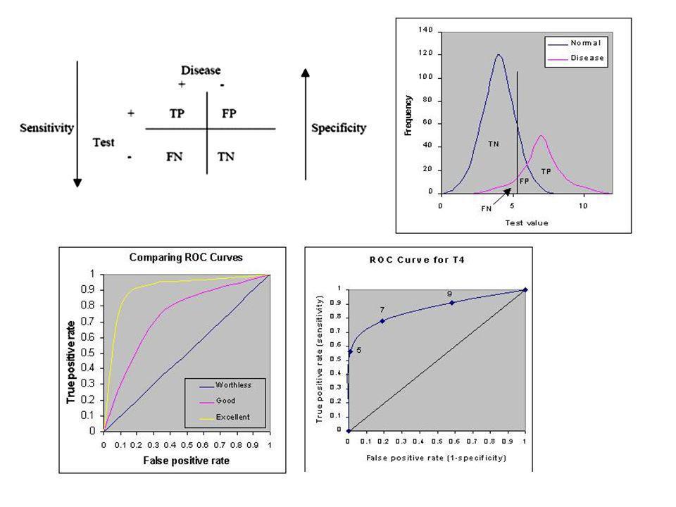 Doença de Alzheimer - Neuroimagem estrutural Avaliação de neuroimagem estrutural (CT ou RM) indicada na investigação diagnóstica de quadros demenciais e pré- demencias, como comprometimento cognitivo leve (CCL).