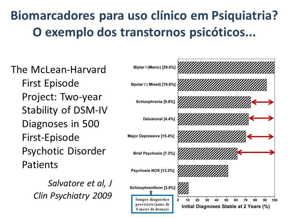 Taxas de transição para esquizofrenia em jovens de alto risco Multisite longitudinal study in North America: 35% de jovens com sintomas prodrômicos (de um total de 291) evoluíram para esquizofrenia ao longo de 2 ½ anos Cannon et al, Arch Gen Psychiatry 2008 Prospective European Prediction of Psychosis Study: 19% de jovens com sintomas prodrômicos (de n=245) evoluíram para esquizofrenia depois de 18 meses Ruhrmann et al, Arch Gen Psychiatry 2010