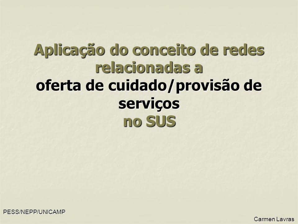 PESS/NEPP/UNICAMP Carmen Lavras Carmen Lavras Aplicação do conceito de redes relacionadas a oferta de cuidado/provisão de serviços no SUS