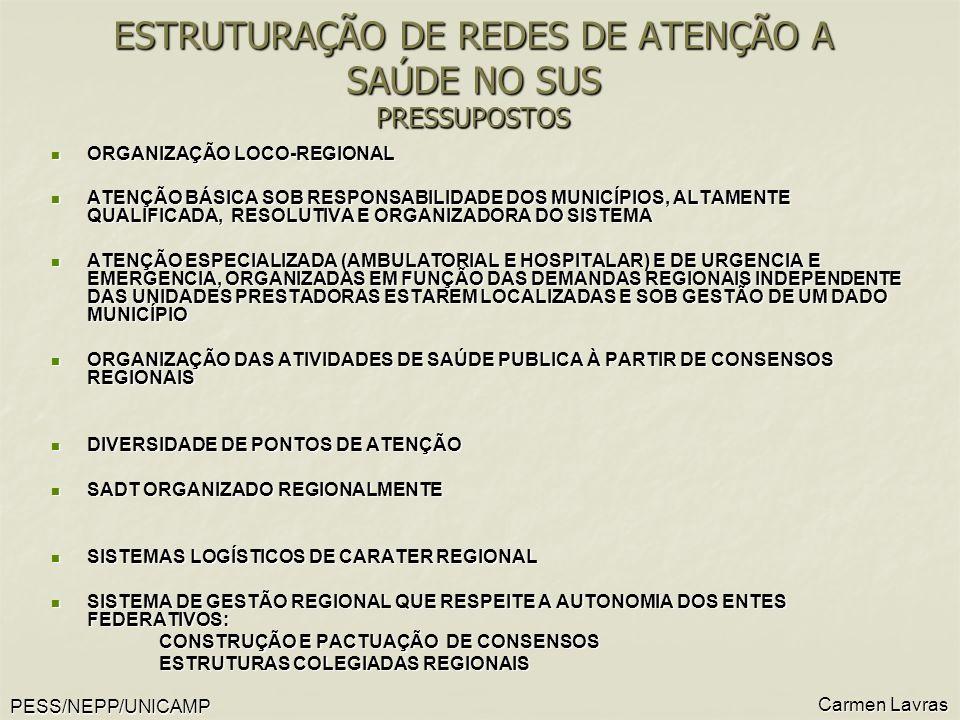 PESS/NEPP/UNICAMP Carmen Lavras ESTRUTURAÇÃO DE REDES DE ATENÇÃO A SAÚDE NO SUS PRESSUPOSTOS ORGANIZAÇÃO LOCO-REGIONAL ORGANIZAÇÃO LOCO-REGIONAL ATENÇÃO BÁSICA SOB RESPONSABILIDADE DOS MUNICÍPIOS, ALTAMENTE QUALIFICADA, RESOLUTIVA E ORGANIZADORA DO SISTEMA ATENÇÃO BÁSICA SOB RESPONSABILIDADE DOS MUNICÍPIOS, ALTAMENTE QUALIFICADA, RESOLUTIVA E ORGANIZADORA DO SISTEMA ATENÇÃO ESPECIALIZADA (AMBULATORIAL E HOSPITALAR) E DE URGENCIA E EMERGENCIA, ORGANIZADAS EM FUNÇÃO DAS DEMANDAS REGIONAIS INDEPENDENTE DAS UNIDADES PRESTADORAS ESTAREM LOCALIZADAS E SOB GESTÃO DE UM DADO MUNICÍPIO ATENÇÃO ESPECIALIZADA (AMBULATORIAL E HOSPITALAR) E DE URGENCIA E EMERGENCIA, ORGANIZADAS EM FUNÇÃO DAS DEMANDAS REGIONAIS INDEPENDENTE DAS UNIDADES PRESTADORAS ESTAREM LOCALIZADAS E SOB GESTÃO DE UM DADO MUNICÍPIO ORGANIZAÇÃO DAS ATIVIDADES DE SAÚDE PUBLICA À PARTIR DE CONSENSOS REGIONAIS ORGANIZAÇÃO DAS ATIVIDADES DE SAÚDE PUBLICA À PARTIR DE CONSENSOS REGIONAIS DIVERSIDADE DE PONTOS DE ATENÇÃO DIVERSIDADE DE PONTOS DE ATENÇÃO SADT ORGANIZADO REGIONALMENTE SADT ORGANIZADO REGIONALMENTE SISTEMAS LOGÍSTICOS DE CARATER REGIONAL SISTEMAS LOGÍSTICOS DE CARATER REGIONAL SISTEMA DE GESTÃO REGIONAL QUE RESPEITE A AUTONOMIA DOS ENTES FEDERATIVOS: SISTEMA DE GESTÃO REGIONAL QUE RESPEITE A AUTONOMIA DOS ENTES FEDERATIVOS: CONSTRUÇÃO E PACTUAÇÃO DE CONSENSOS CONSTRUÇÃO E PACTUAÇÃO DE CONSENSOS ESTRUTURAS COLEGIADAS REGIONAIS ESTRUTURAS COLEGIADAS REGIONAIS