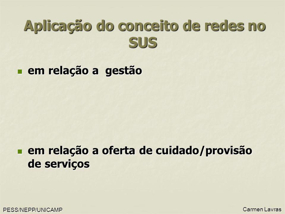 PESS/NEPP/UNICAMP Carmen Lavras Aplicação do conceito de redes no SUS Aplicação do conceito de redes no SUS em relação a gestão em relação a gestão em relação a oferta de cuidado/provisão de serviços em relação a oferta de cuidado/provisão de serviços