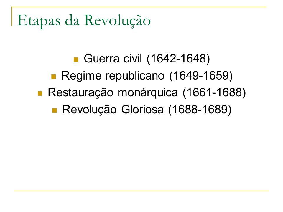 Etapas da Revolução Guerra civil (1642-1648) Regime republicano (1649-1659) Restauração monárquica (1661-1688) Revolução Gloriosa (1688-1689)