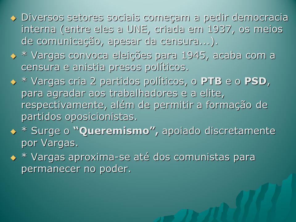 Diversos setores sociais começam a pedir democracia interna (entre eles a UNE, criada em 1937, os meios de comunicação, apesar da censura...). Diverso
