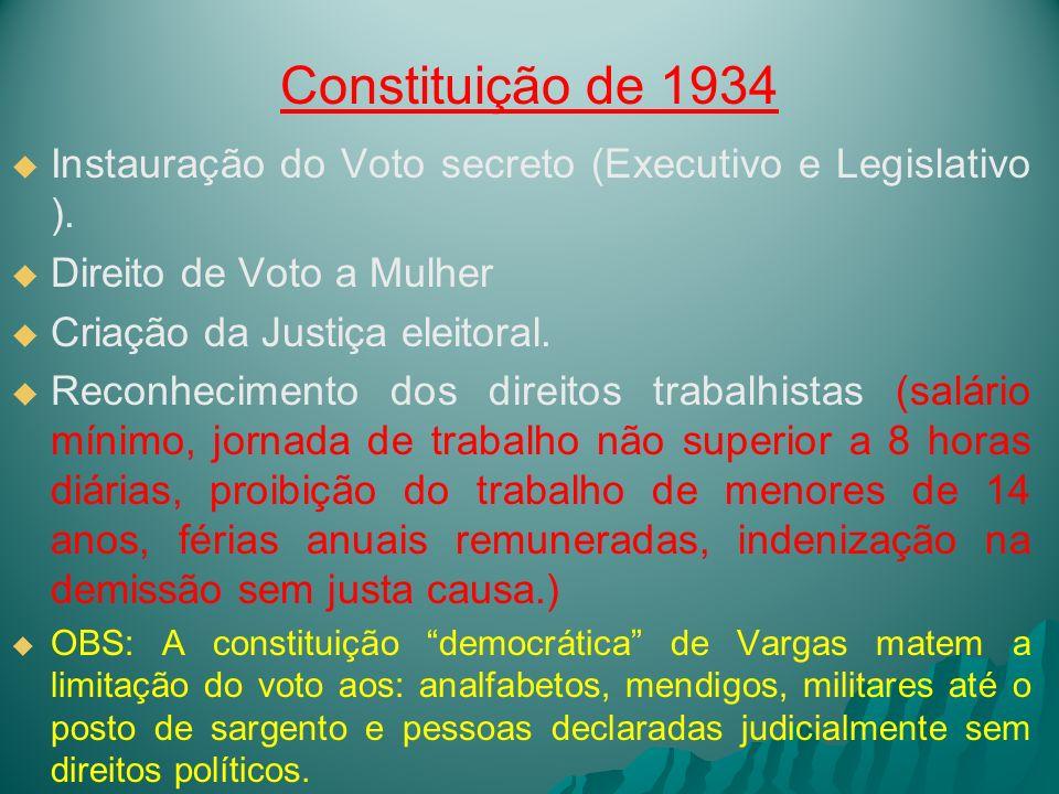 Constituição de 1934 Instauração do Voto secreto (Executivo e Legislativo ). Direito de Voto a Mulher Criação da Justiça eleitoral. Reconhecimento dos