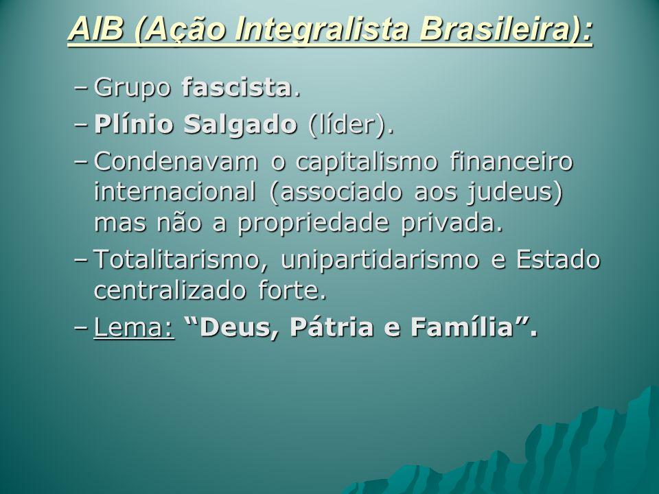 AIB (Ação Integralista Brasileira): –Grupo fascista. –Plínio Salgado (líder). –Condenavam o capitalismo financeiro internacional (associado aos judeus