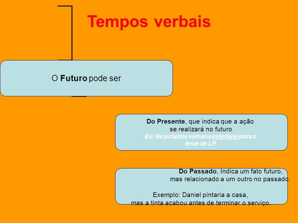 O Futuro pode ser Do Presente, que indica que a ação se realizará no futuro Ex: Na próxima semana estudarei para o teste de LP. Do Passado, Indica um
