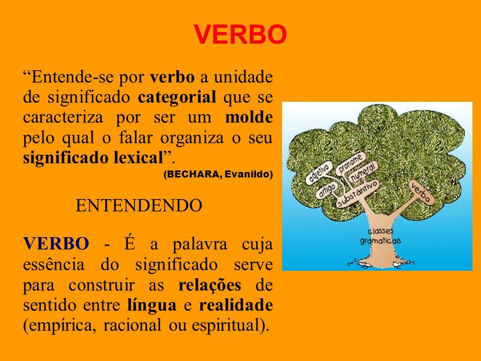 VERBO Entende-se por verbo a unidade de significado categorial que se caracteriza por ser um molde pelo qual o falar organiza o seu significado lexica