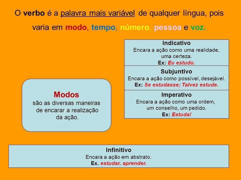 O verbo é a palavra mais variável de qualquer língua, pois varia em modo, tempo, número, pessoa e voz. Modos são as diversas maneiras de encarar a rea