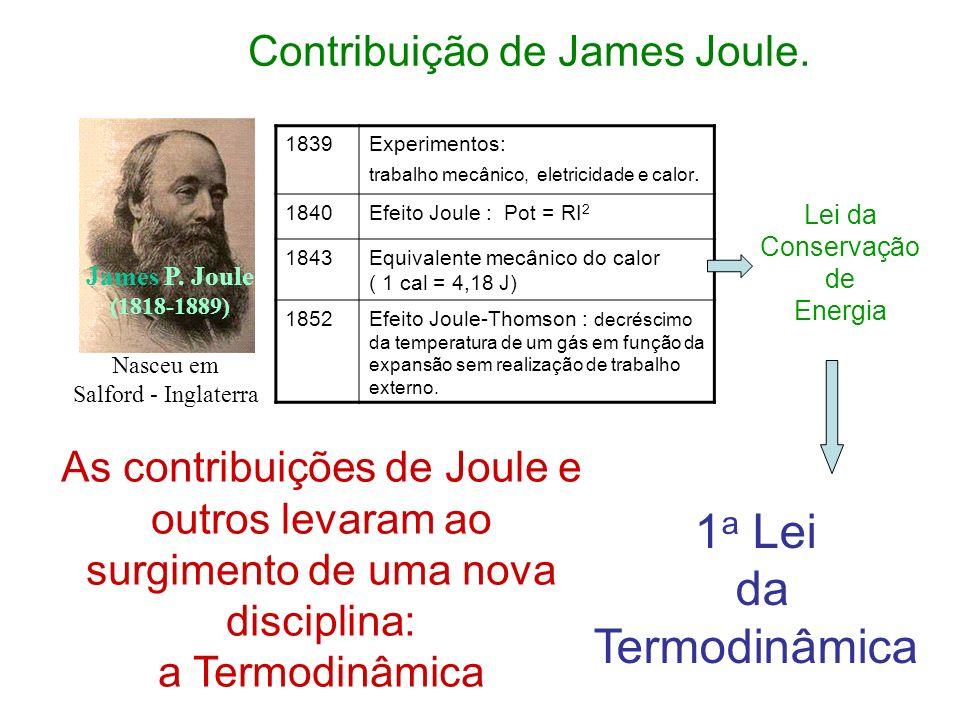 Processo isovolumétrico 1ª Lei da Termodinâmica U = Q Transformação a volume constante V = 0 τ = 0