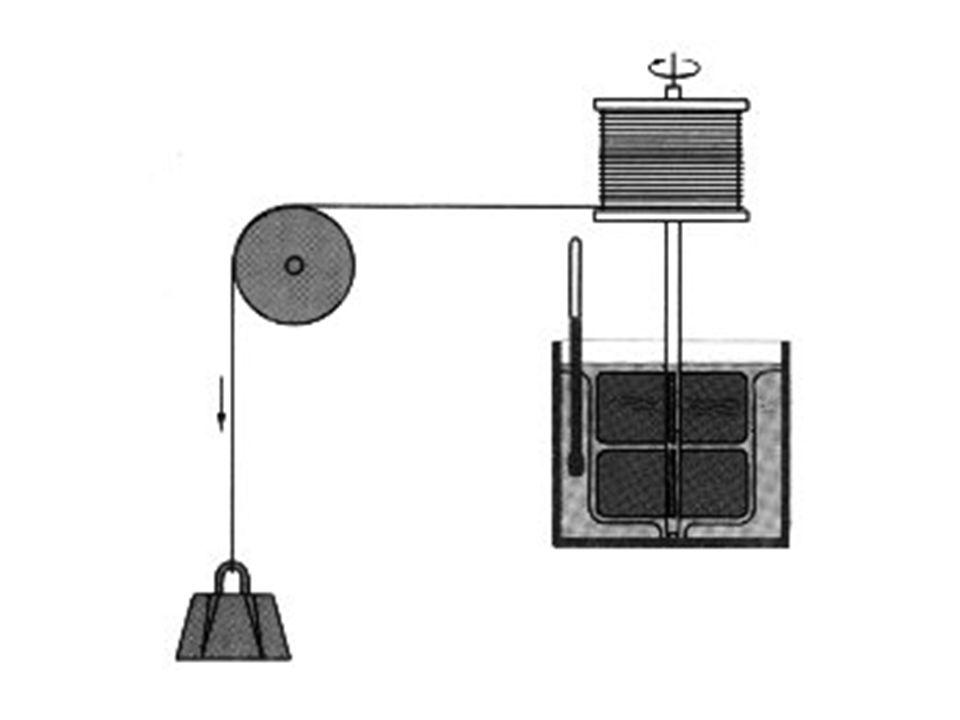 O rendimento da Máquina de Carnot No ciclo: U=0 τ = Q 1 - Q 2 η = τ /Q 1 = [Q 1 -Q 2 ]/Q 1 = 1 - Q 2 /Q 1 Q 2 /Q 1 = T 2 /T 1 η = (1 - Q 2 /Q 1 ) = (1 - T 2 /T 1 ) η = 1 - T 2 /T 1 BC e DA = adiabáticas Ciclo reversível A máquina ideal de Carnot