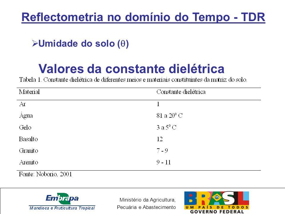 Ministério da Agricultura, Pecuária e Abastecimento Reflectometria no domínio do Tempo - TDR Umidade do solo ( ) Valores da constante dielétrica