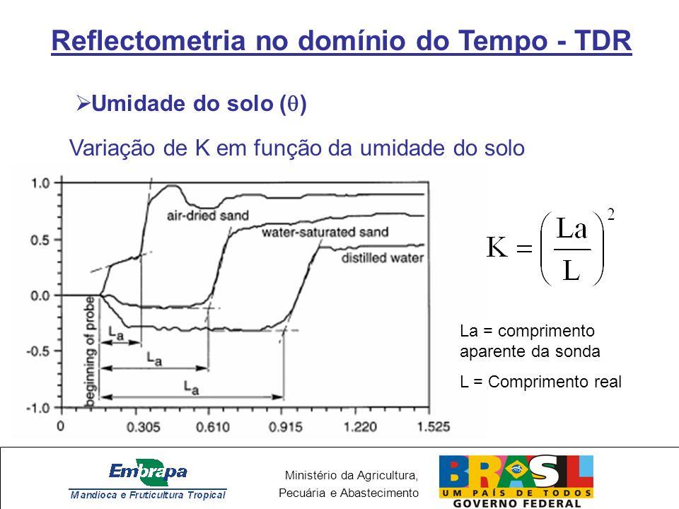 Ministério da Agricultura, Pecuária e Abastecimento Reflectometria no domínio do Tempo - TDR Umidade do solo ( ) Variação de K em função da umidade do solo La = comprimento aparente da sonda L = Comprimento real