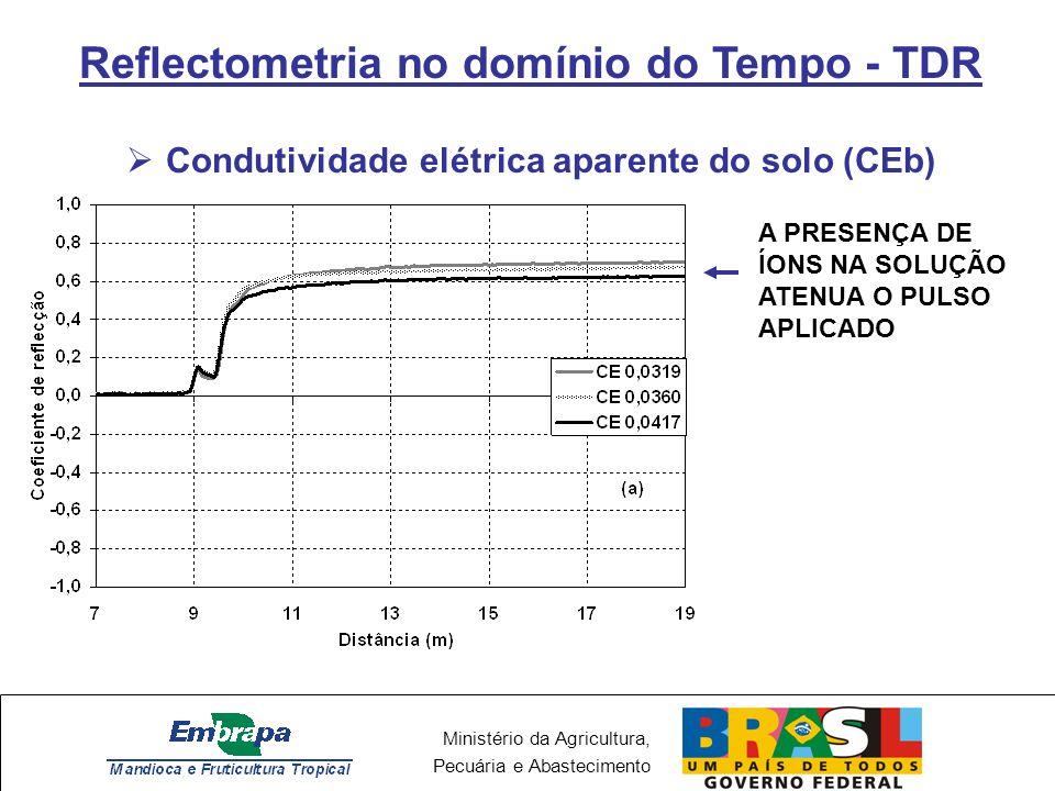 Ministério da Agricultura, Pecuária e Abastecimento Reflectometria no domínio do Tempo - TDR Condutividade elétrica aparente do solo (CEb) A PRESENÇA DE ÍONS NA SOLUÇÃO ATENUA O PULSO APLICADO