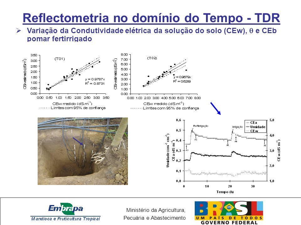 Ministério da Agricultura, Pecuária e Abastecimento Reflectometria no domínio do Tempo - TDR Variação da Condutividade elétrica da solução do solo (CEw), e CEb pomar fertirrigado