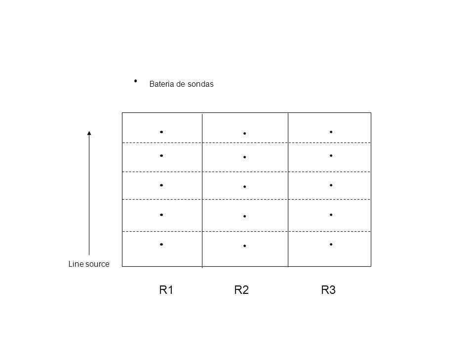 Line source Bateria de sondas R1R2R3