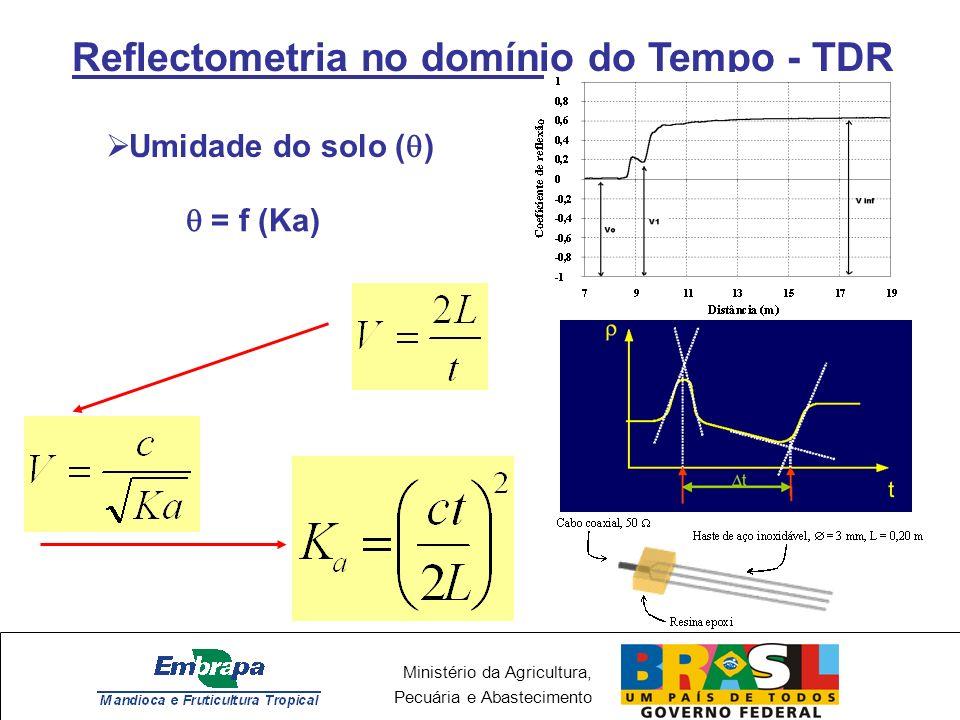 Ministério da Agricultura, Pecuária e Abastecimento Reflectometria no domínio do Tempo - TDR Umidade do solo ( ) = f (Ka)