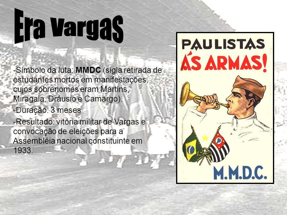 -Símbolo da luta: MMDC (sigla retirada de estudantes mortos em manifestações, cujos sobrenomes eram Martins, Miragaia, Dráusio e Camargo). -Duração: 3