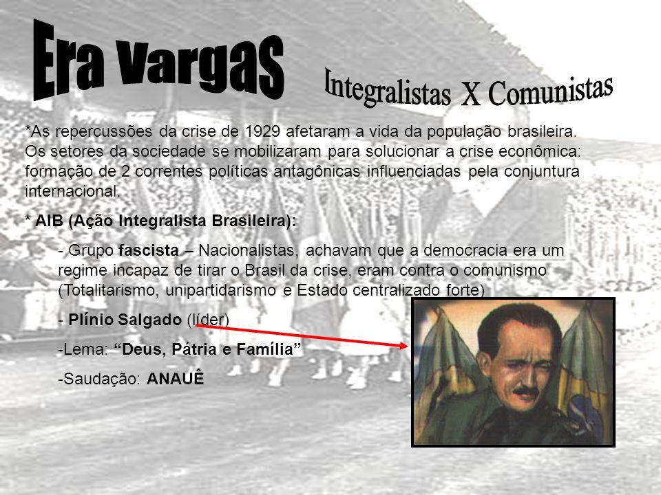 *As repercussões da crise de 1929 afetaram a vida da população brasileira. Os setores da sociedade se mobilizaram para solucionar a crise econômica: f