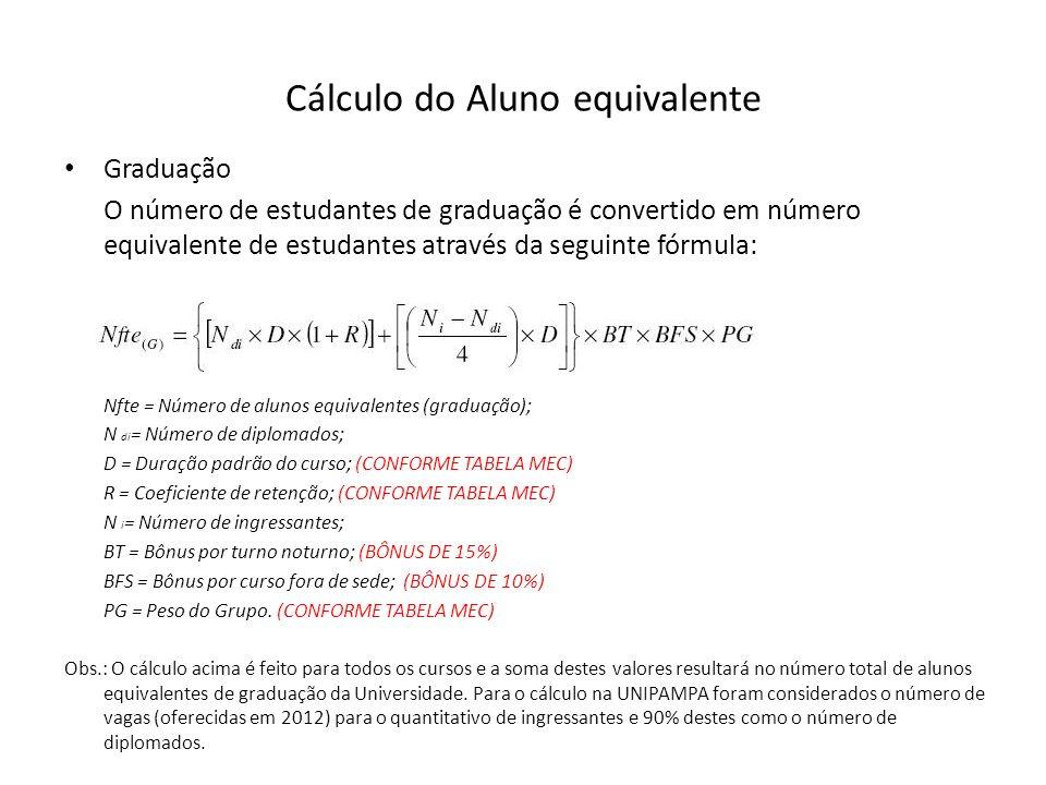 O número de estudantes de graduação é convertido em número equivalente de estudantes através da seguinte fórmula: Nfte = Número de alunos equivalentes (graduação); N di = Número de diplomados; D = Duração padrão do curso; (CONFORME TABELA MEC) R = Coeficiente de retenção; (CONFORME TABELA MEC) N i = Número de ingressantes; BT = Bônus por turno noturno; (BÔNUS DE 15%) BFS = Bônus por curso fora de sede; (BÔNUS DE 10%) PG = Peso do Grupo.