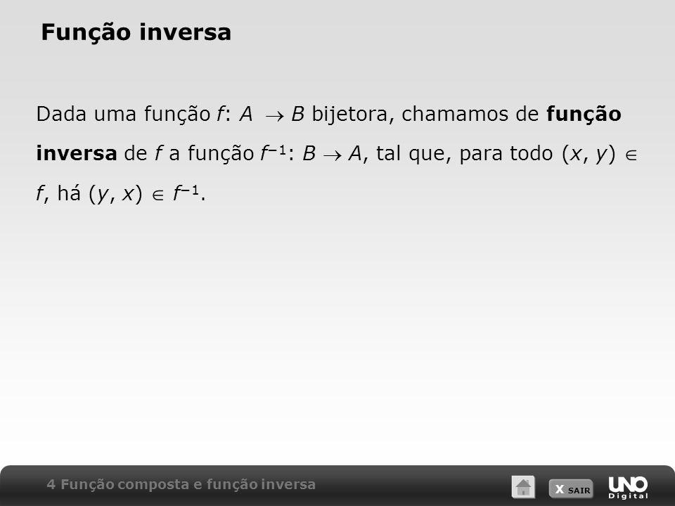 X SAIR Função inversa Dada uma função f: A B bijetora, chamamos de função inversa de f a função f 1 : B A, tal que, para todo (x, y) f, há (y, x) f 1.