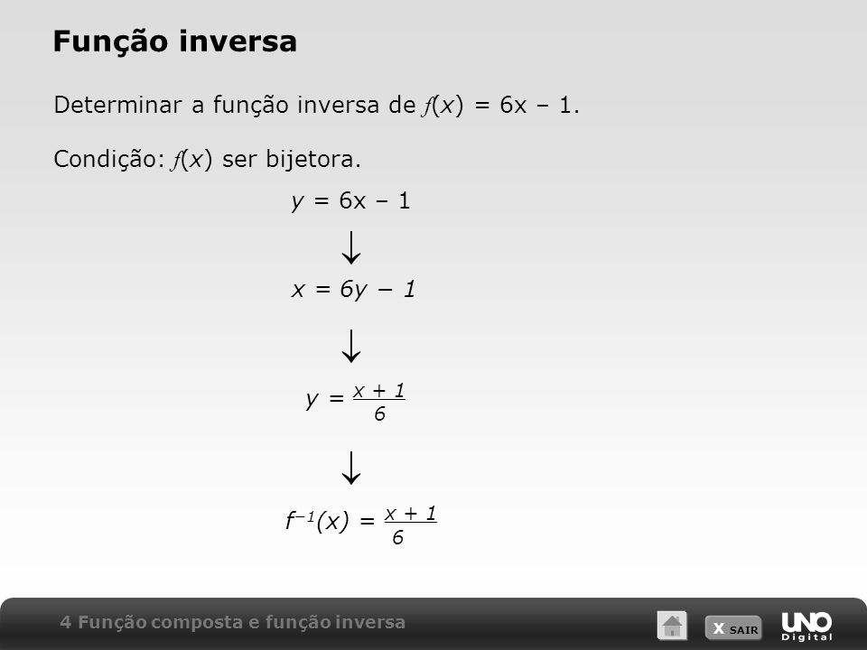 X SAIR Determinar a função inversa de f (x) = 6x – 1. Condição: f (x) ser bijetora. y = 6x – 1 Função inversa f 1 (x) = x + 1 6 y = x + 1 6 x = 6y 1 4