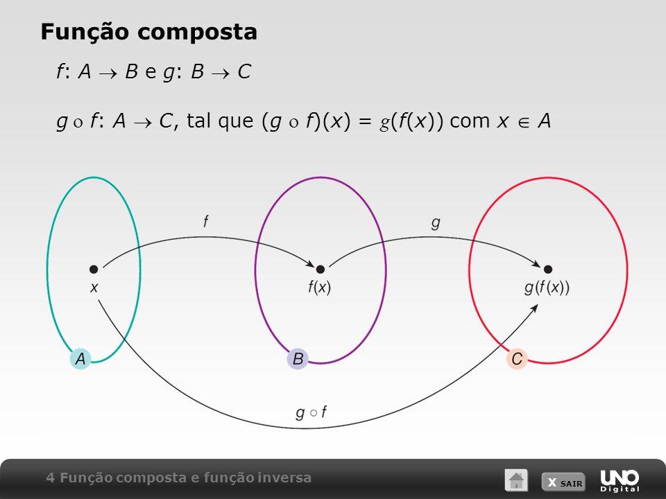 X SAIR Função composta f: A B e g: B C g f: A C, tal que (g f)(x) = g (f(x)) com x A 4 Função composta e função inversa
