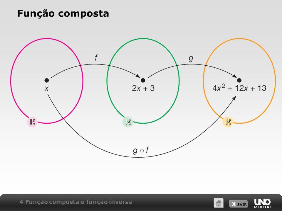 X SAIR Função composta 4 Função composta e função inversa