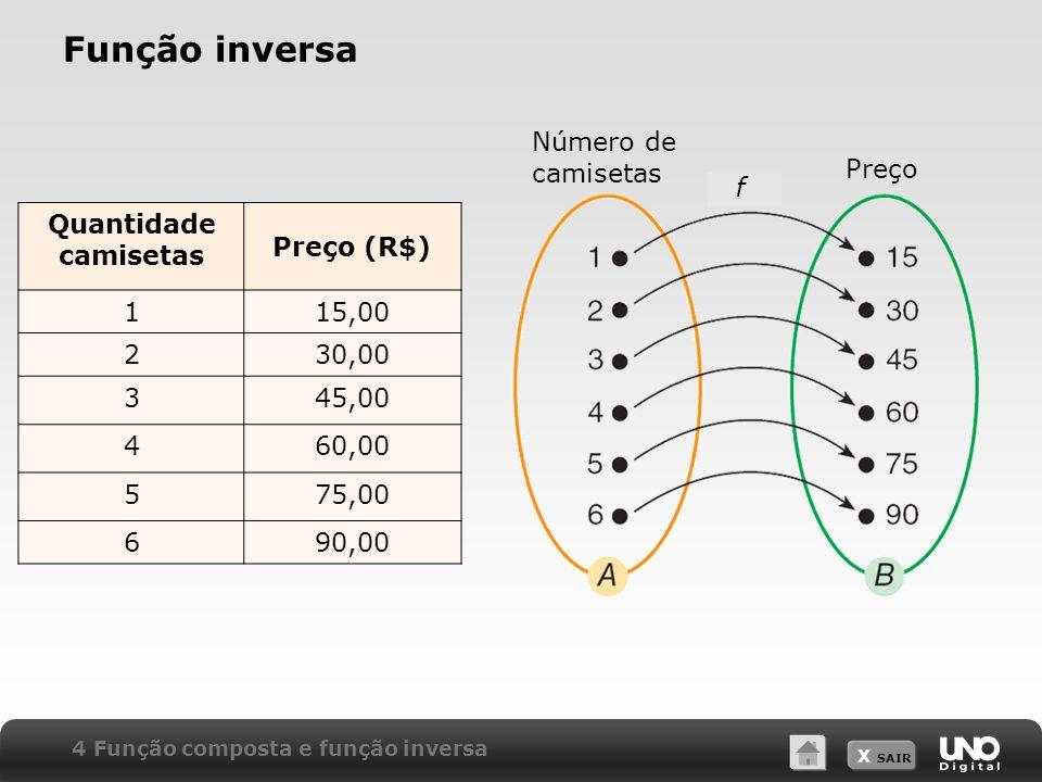 X SAIR Função inversa Quantidade camisetas Preço (R$) 115,00 230,00 345,00 460,00 575,00 690,00 4 Função composta e função inversa Preço Número de cam